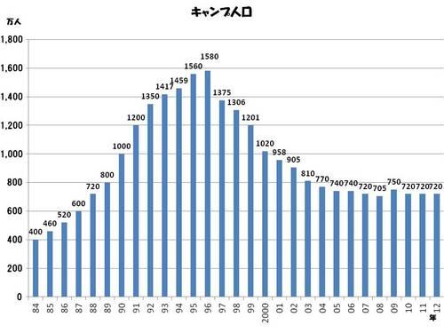 2012人口.jpg