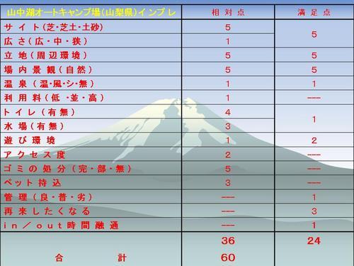 山中湖AC評価基準.jpg